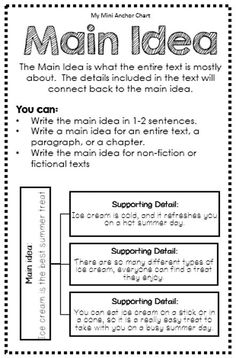 Reading Strategies Posters Main Idea Anchor Chart - Mini Anchor Charts are a great addition to your interactive reading journal Reading Lessons, Writing Lessons, Teaching Writing, Reading Skills, Teaching Main Idea, Teaching Themes, Interactive Reading Journals, Math Journals, Reading Strategies Posters