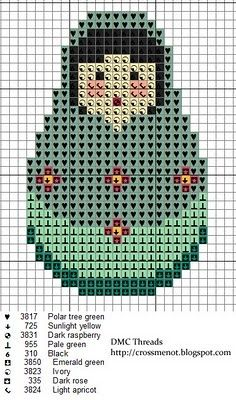 Russian Stacking Doll pattern