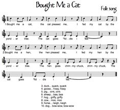 Beth's Music Notes: Bought Me a Cat. Use visuals with Copland's version.