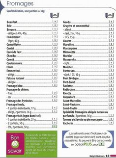 regime weight watcher liste points pdf
