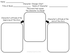 Worksheets Character Change Worksheet 1000 images about rl2 3 describe how characters respond on character change