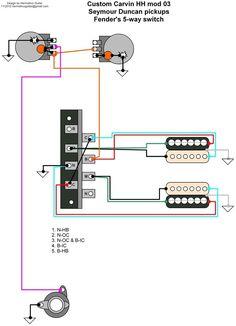 15 Best Guitar Wiring Diagrams images   Wire, Diagram, Guitar Fender Mustang Wiring Diagram Humbuckers on fender american telecaster wiring diagram, fender pickup wiring diagram, fender lace sensor wiring diagram, fender precision bass wiring diagram,