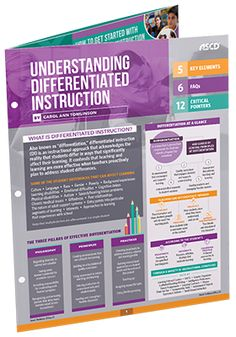 Differentiated instruction is not a strategy but an approach to education—one that's built on honoring the differences in the students we teach and helping each of them realize their potential. What Is Differentiated Instruction, Instructional Strategies, Leadership Tips, Educational Leadership, Teaching Tools, Teacher Resources, College Application Essay, Essay Prompts, Formative Assessment