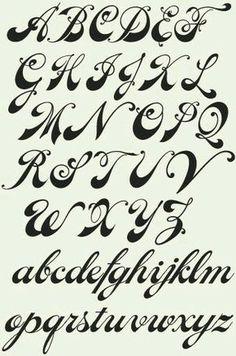 Tattoo Lettering Bible : tattoo, lettering, bible, Ideas, Lettering, Alphabet,, Graffiti, Lettering,, Tattoo, Fonts