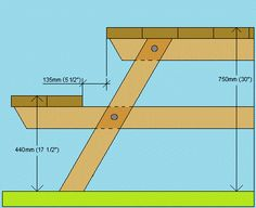 table seat to table top offset for a frame picnic tables