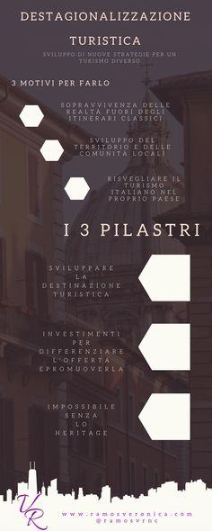 3 pilastri e 3 motivi molto importanti senza i quali è impossibile parlare di destagionalizzazione turistica.