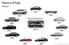 The History of Saab 1947-2011