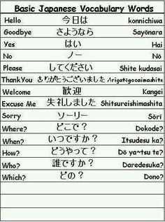 Basic Japanese vocab
