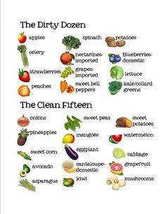 """When Do I Really Need to Buy Organic?  A quick reference for spotting the """"dirty dozen"""" and """"clean fifteen"""" to avoid pesticides."""