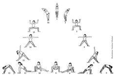 yoga moon salutation printable   different variations