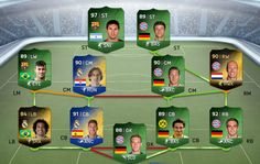 """Built your best team fifa 15 ever..!! You can use it with fifa for xbox 360, ps3, pc, mac... or even the New Gen Consoles like ps4 or xbox One  FUTMillionaire Trading Center Coins Get FREE """"The 5 TOP TRADER Secrets"""" Mini Guide Monthly Million Coins Giveaways to Members Get Paid to Play FIFA"""
