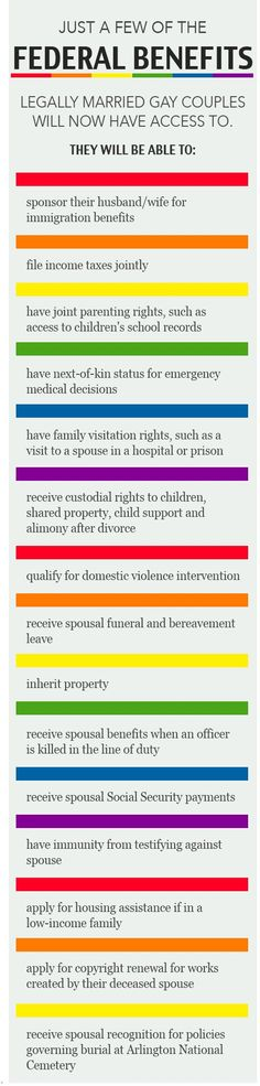 Marriage equality is about so much more than weddings.
