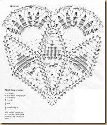 hekle mønstre for doilies