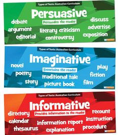 Persuasive, Imaginative and Informative Texts Poster