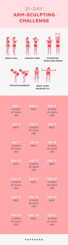 This trainer's four-week workout plan for weight loss is a winning combo of strength training and cardio to help you reach your goals. Arm Challenge, Workout Challenge, Challenge Accepted, Fitness Herausforderungen, Health Fitness, Fitness Classes, Fitness Apparel, Women's Health, Physical Fitness