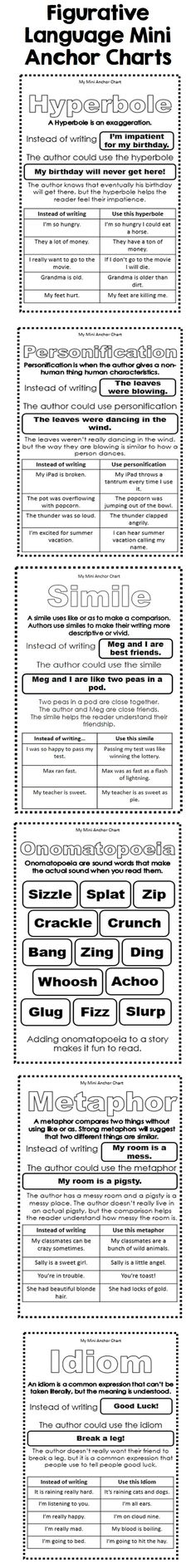 Are you looking for a way to help your students understand how to use figurative language in their writing? These mini anchor charts are a great addition to an interactive reading or writing notebook. Product includes Anchor Charts/Posters for Help Teaching, Teaching Writing, Writing Skills, Elementary Teaching, Narrative Writing, Teaching Aids, Kindergarten Writing, Upper Elementary, 4th Grade Writing