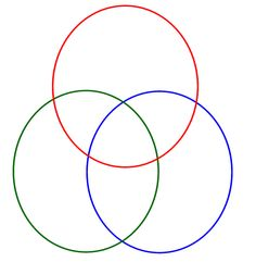 Worksheet is a great template venn diagram for kids books worth create venn diagram worksheets make a venn diagram of the three stories and list likenesses ccuart Gallery