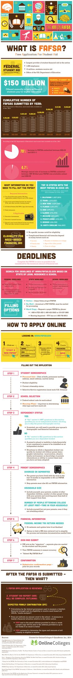 #FAFSA information #collegetips #students - financial aid information for college students - an infographic that details everything you need to know about the FAFSA