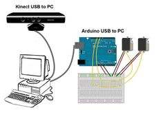 Picture of Kinect controls Arduino wired Servos using Visual Basic 2010