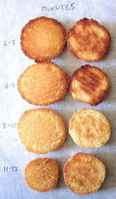 Using Different Types Of Baking Pans And Baking With And Without Parchment Paper