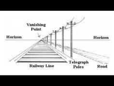 Figure Drawing Lessons 3/8 - How To Draw Perspective - Drawing Two Point Perspective