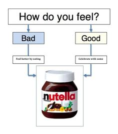 Nutella is ALWAYS there for me ;)