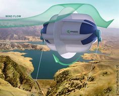Super Efficient Floating Wind Turbines from Magenn