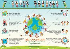 #çocukhakları #çocukhaklarıposteri #okulposterleri #rehberlikafişi Map, Poster, Location Map, Maps, Billboard