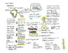 Sketchnote of Leila Janah's presentation, @leila_c at Food for Thought 2013, presented by Erwin Penland.