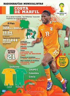 """Costa de Marfil: En su tercer mundial, """"los Elefantes"""" buscarán impactar con su gran ataque."""