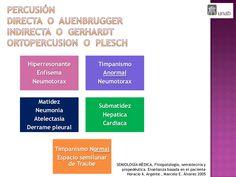 Definición, causas, tipos de disnea.