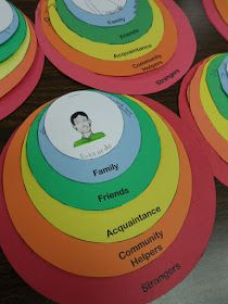 Empowered By THEM: Circles Activity