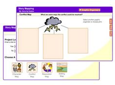 Story Map-interactive story map from Thinkfinity…Love this…kids can make their own story map and print them…all free!