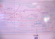 """From Total Information Awareness to Skynet… this way to """"Security""""  I think they are on to something with google.gov and the elimination of evil…  Photo is from Google white board. (next)   Su Kaçağı Tespiti http://www.sukacagim.net Su Tesisatçısı http://www.sukacagimerkezi.com http://www.timtesisat.net http://www.maviaytesisat.net Tıkanıklık Açma http://wwww.maviaytesisat.com.tr Pimaş Açma http://www.timtesisat.com"""