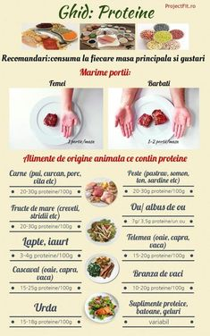 ce sa mananci ca sa slabesti Health And Nutrition, Health Tips, Health Fitness, Healthy Style, Healthy Life, Rina Diet, Bariatric Recipes, Healthy Recipes, Eat Smart