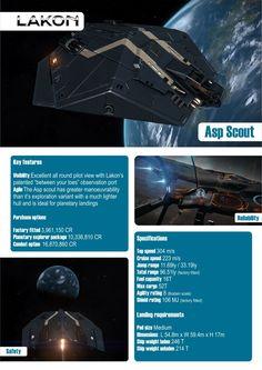 Elite: Dangerous Asp Scout Lakon Spaceways Ships Brochure