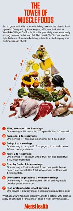 Are U using #WrongWay 2 Lose Weight?It's Not WHAT to eat but HOW to eat,the Secret is in the Doctors' #TopRatedDiets