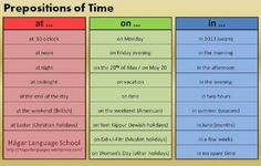 Prepositions of time in English Parto Everyday English, English Time, English Fun, Learn English Words, English Phrases, English Book, English Study, English Class, English Lessons