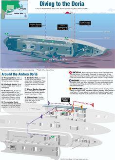 Andrea Doria Dive Graphic diving to the doria