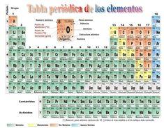 Resultado de imagen de tabla peridica sm physics and chemestry tabla periodica de los elementos quimicos actualizada pdf tabla periodica completa tabla periodica elementos urtaz Gallery