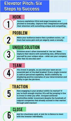 Business Plan Elevator Pitch Template  Technology