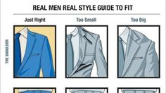 Men's suits can be tricky things, and if you don't have a reason to wear one often, you may not be sure how it's supposed to look once you pull one on. This visual guide from Real Men Real Style will help you make sure your suit fits perfectly, from collar to cuffs.
