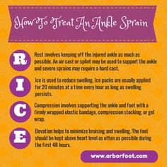 Treatment for ankle sprains and strains usually involves RICE—Rest, Ice, Compression, and Elevation. #AnkleSprain