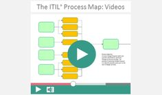 ITIL demos  and videos.  --   See why the ITIL Process Map is a vastly better alternative to wordy documentation.