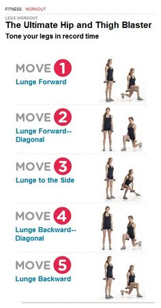 """Hip and Thigh Blaster Leg workout from Michelle Obama's trainer    """"To lose fat and firm your thighs, there may be no better exercise than the multidimensional lunge.     This five-part exercise is one of McClellan's favorite tools because it hits legs and hips from every angle—helping eliminate muscle imbalances—while blasting fat and boosting cardiovascular fitness."""""""