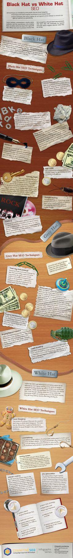 Black Hat vs White Hat SEO: which techniques do you employ? #blackhat #whitehat #grayhat #seo