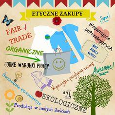 Z czym Wam się kojarzą etyczne zakupy? Fair Trade