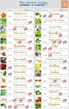 Tempo de Cozimento dos Vegetais: Dica de Culinária Simples e Prática para o Dia a Dia