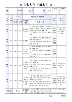 Periodic Table, Diagram, Words, Korean, Periodic Table Chart, Korean Language, Periotic Table, Horse