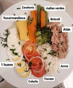 7 foods you cannot eat on a keto diet to stay in ketosis and keep producing ketones. Healthy Life, Healthy Snacks, Healthy Eating, Healthy Recipes, Meal Planning, Clean Eating, Easy Meals, Good Food, Food And Drink